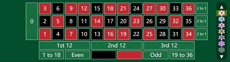 gold deluxe roulette bet