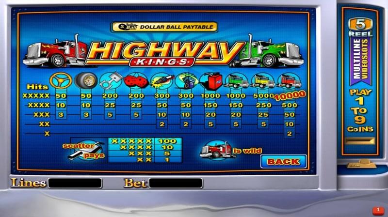 highway kings paytable