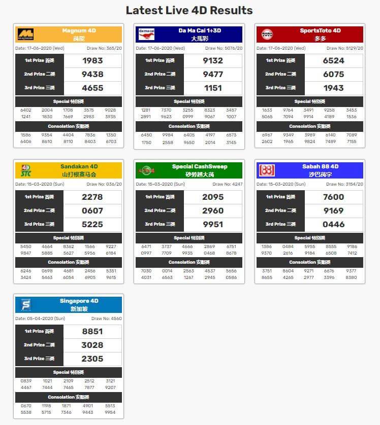 BK8Asia 4D Results