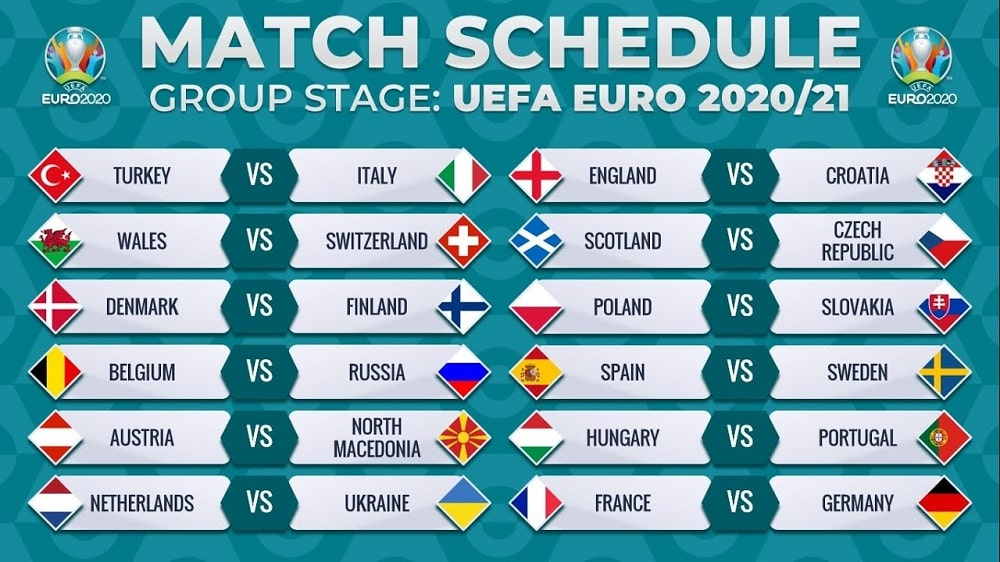 Euro 2021 Group Stage Schedule