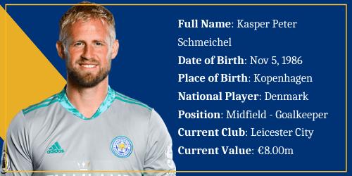 Denmark – Kasper Schmeichel