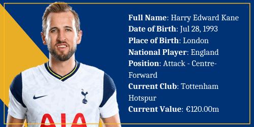 England – Harry Kane