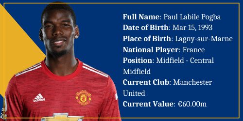 France – Paul Pogba