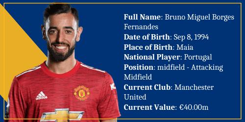 Portugal – Bruno Fernandes