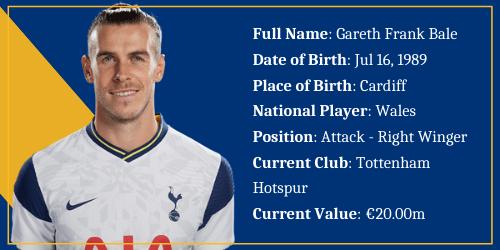 Wales – Gareth Bale