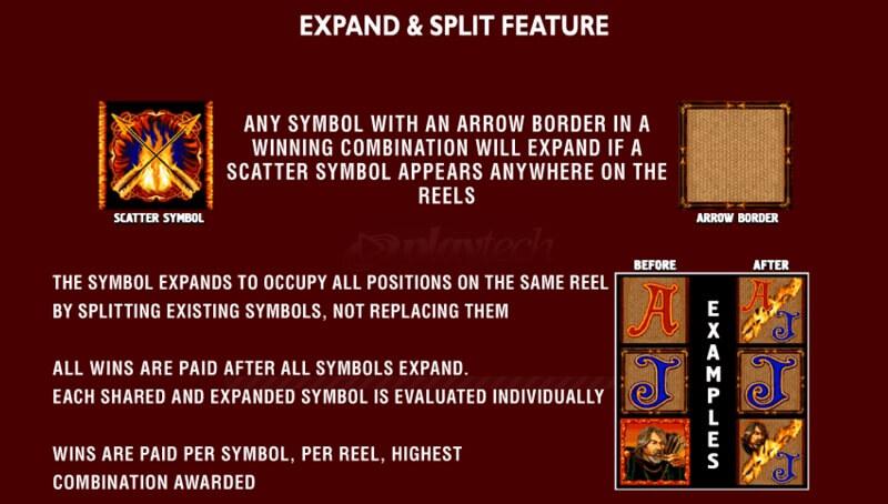 Archer Slot - Expand and Split